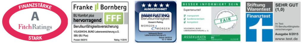 BU-Rente im Vergleich Lörrach, Schopfheim, Freiburg bei zapp-direkt am Beispiel der Ratings vom Volkswohlbund